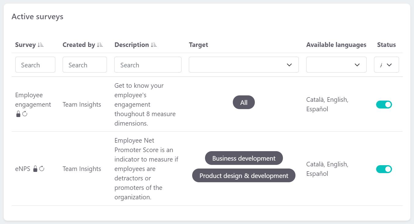 Team Insights Specific Surveys